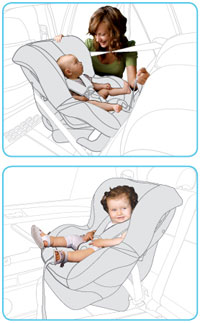 First Class Plus used rearward or forward facing