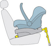 Maxi-Cosi EasyFix car seat base with IsoFix installation.