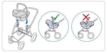 Infant car seats must be fitted rear-facing on a pushchair