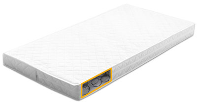 kub Comfort Cot Bed Mattress
