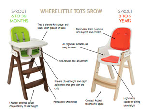 The OXO Tot Sprout Highchair grows with tots from 6 months to 5 years