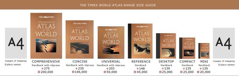 Times Range of Atlases
