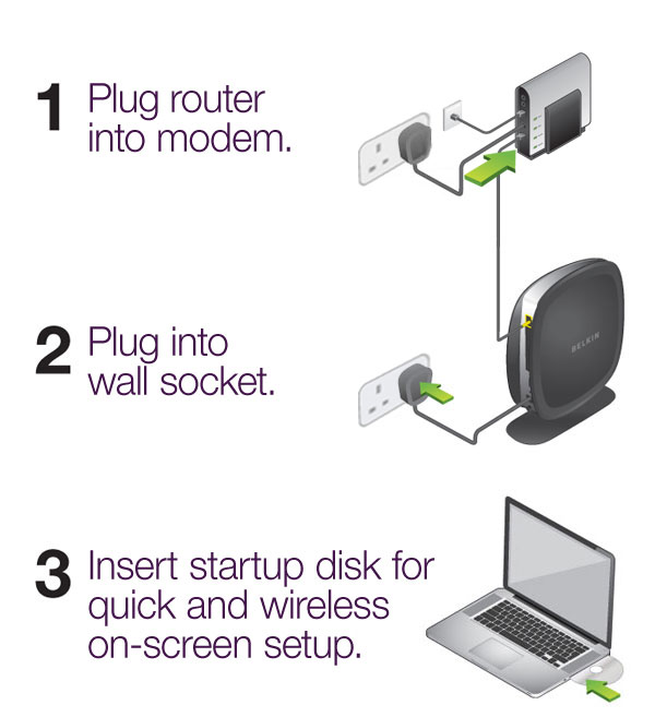 wireless router setup: