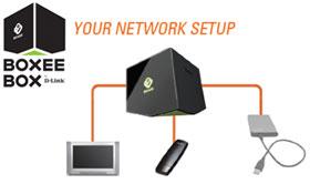 D-Link DSM-380 Boxee Box Network details