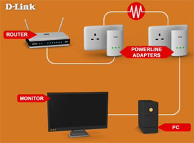 See how you can use D-Link PowerLine HomePlugs
