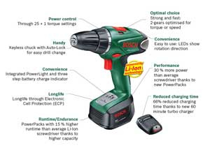 The PSR 18 LI-2 has a number of useful features, including powerful performance and long running time