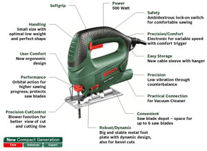 The PST 700 E has a number of useful features.