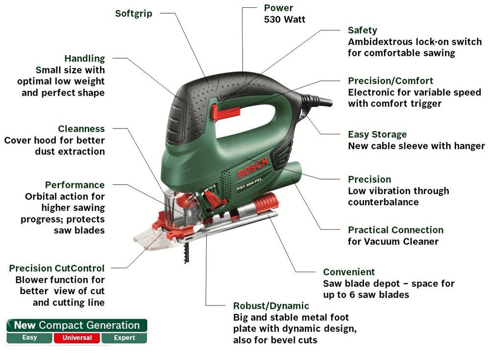 Todas las características de la sierra de calar Bosch PST 800 PEL