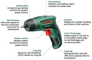 The PSR PSR 7.2 LI has a number of useful features.