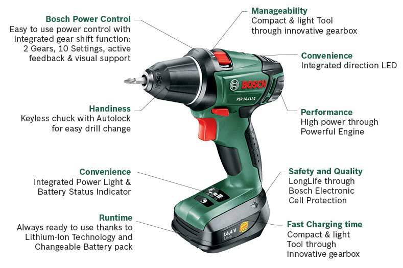 bosch psr 14 4 li 2 cordless lithium ion drill driver with. Black Bedroom Furniture Sets. Home Design Ideas