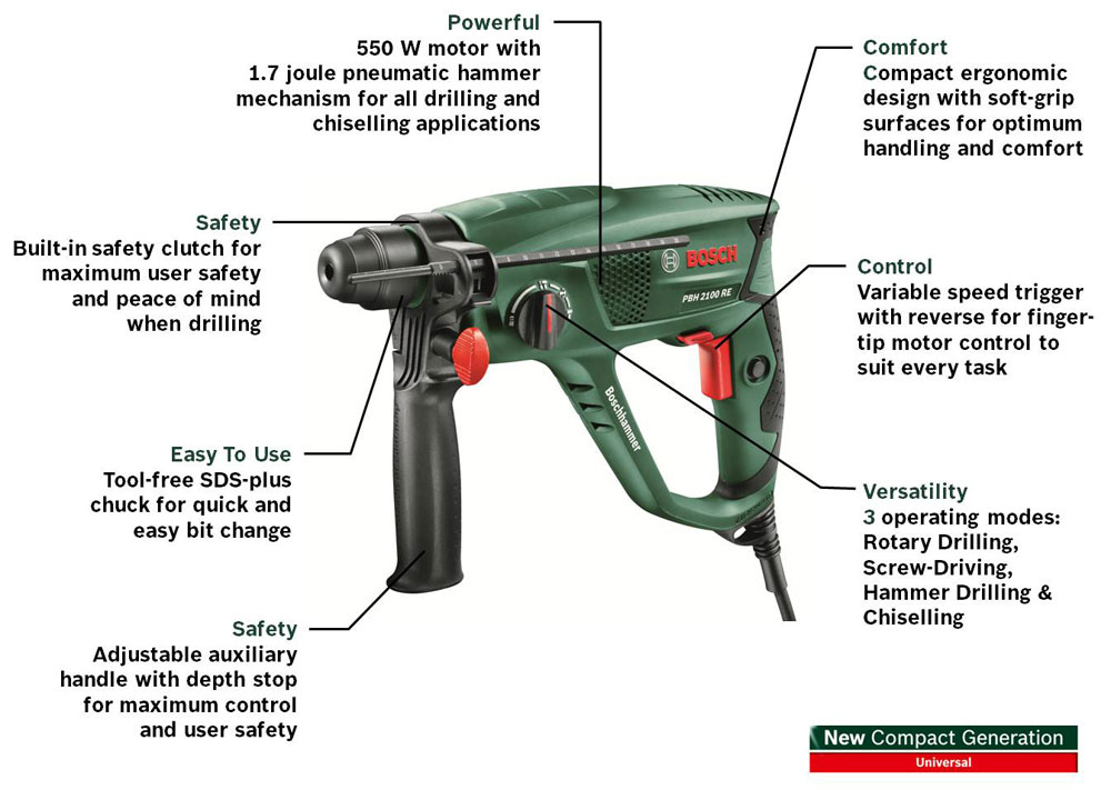 Bosch pbh 2100 re manual