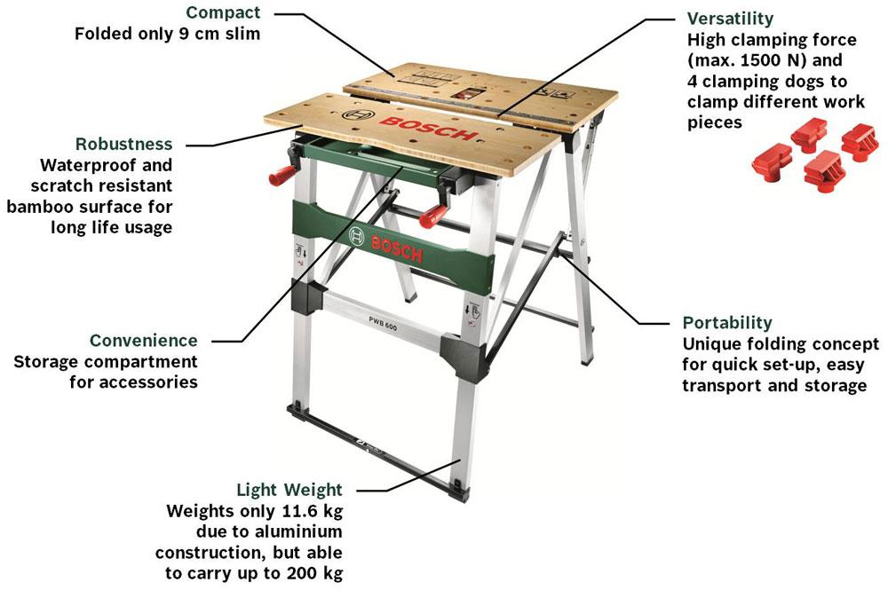 Image Result For Folding Work Bench Woodworking Plans