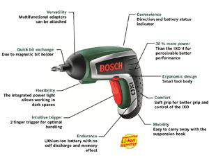 IXO has a range of ideal features for screw driving tasks around the home