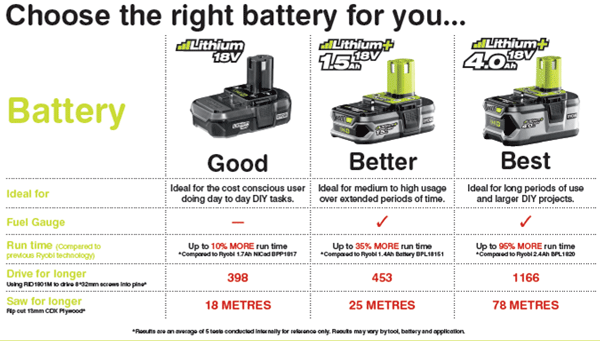 Choose the right battery for you