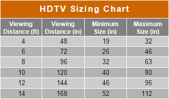 flat screen tv size guide