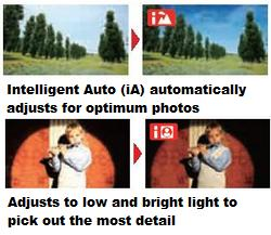 Intelligent auto finds the optimum mode for every scene   automatically