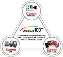 Canon Chromalife 100+ system