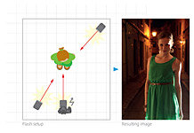 Lighting effects made easy