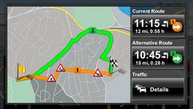 Traffic information features give you alternative routes when there is congestion