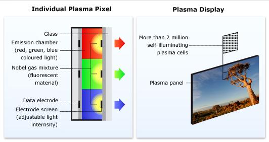 plasma tvs guide