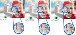 Comparison Standard Definition to High Definition