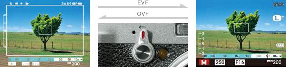 One-touch switch between Optical and Electronic Viewfinder mode