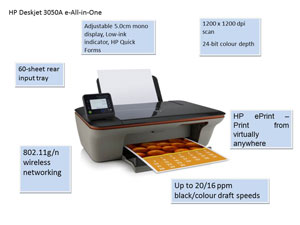 HP Deskjet 3050A e-All-in-One