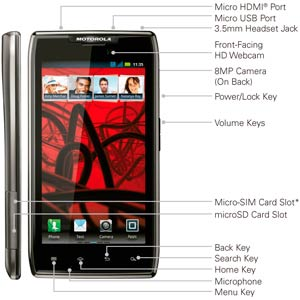 RAZR MAXX     screens