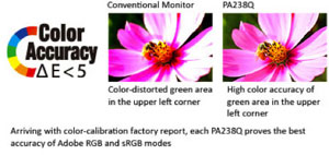 Description: http://uk.asus.com/websites/global/products/Oy0p29rrVbfjJOle/High_Color_Accuracy_pic.jpg