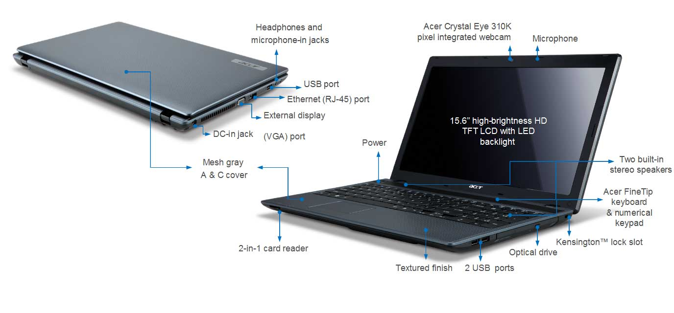 Acer E1 571g драйвер