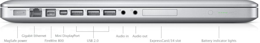 The 17-inch MacBook Pro has all the ports you need including FireWire 800, USB 2.0 and SD card