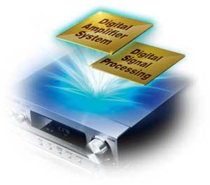Panasonic SC-PMX9DB