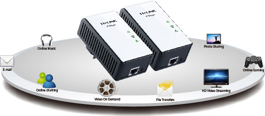 Enough Networking Flexibility with Gigabit Ethernet Port