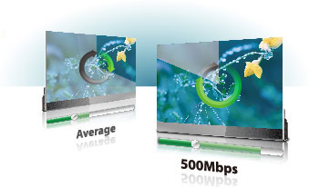 Up to 500Mbps speeds for multiple streaming