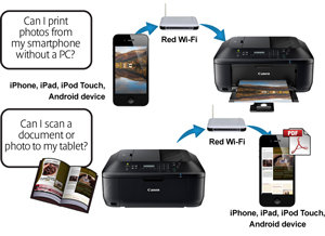 Print from, and scan to, smartphones/tablets. Apple AirPrint supported
