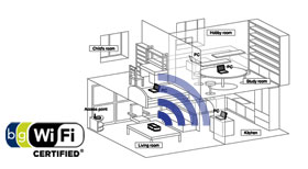 With Wi-Fi you can print from anywhere in the house or office.