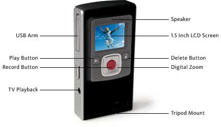 Flip Video Ultra Camcorder Features and Highlights