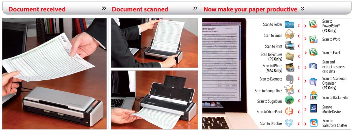 how to make a scan bigger on mac