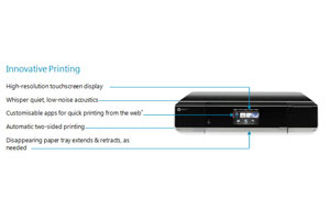 Features of the HP Envy 100 e-All-in-One Printer