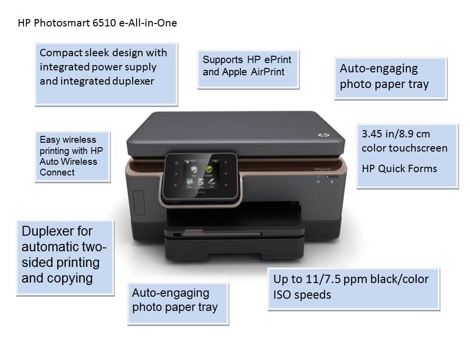 itholix hp photosmart 6510 e all in one printer b211a rh itholix com hp 4510 printer manual hp 6510 printer manual