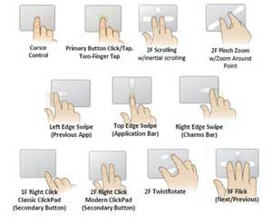 The Intelligent Touchpad allows you to perform intuitive multi-finger commands