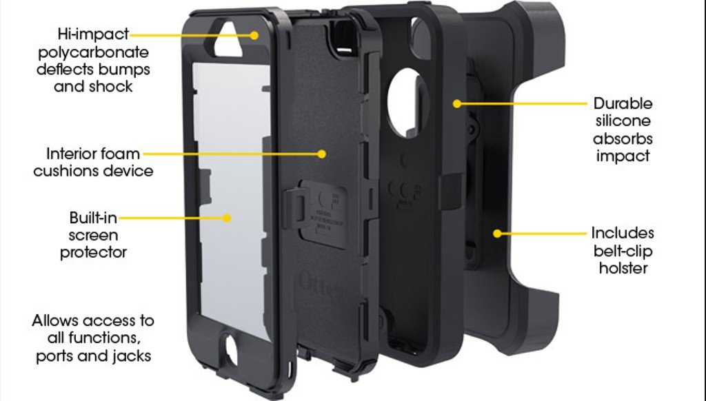 OtterBox Defender Case for iPhone 5 - Black: Amazon.co.uk: Electronics