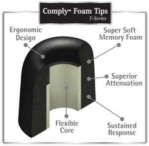 Comply Foam T-Series