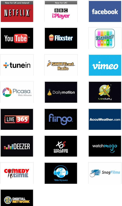 hd media player wd tv live инструкция