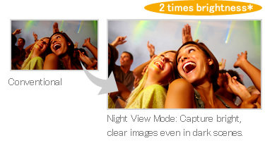 Capture bright images even in dimly lit places with Night View Mode