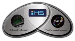 Innovative new iHS technology