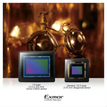 A large 1.0-inch Exmor CMOS sensor captures more light from your scene and reproduces every stunning detail with great fidelity.