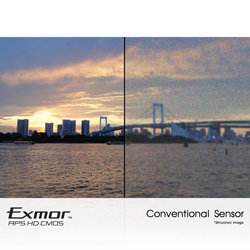 Capture all the action even in low light with a high sensitivity Exmor R™ CMOS Sensor.