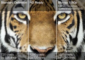 Experience the ultimate home entertainment in high definition 1080p.