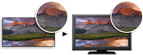 Diagram showing difference in picture quality. Picture quality is enchance through Sony's digital processors